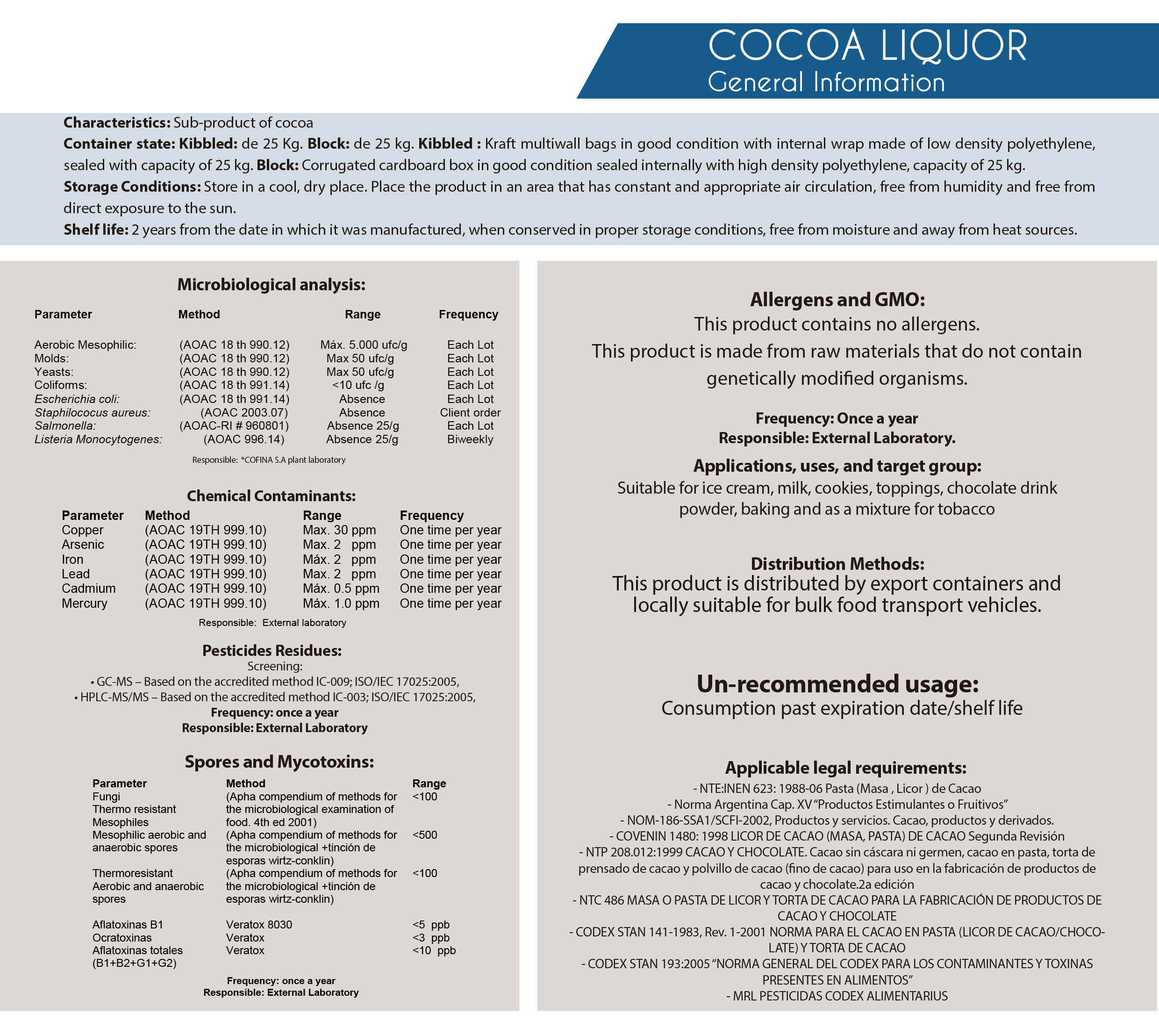 Licor de cacao general info